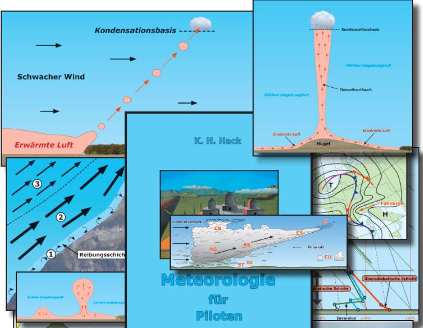 Meteorologie für Piloten