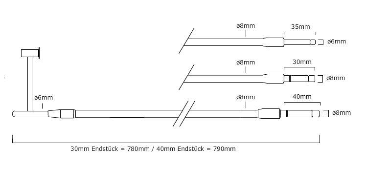 TEK-Sonde BR/ST 8/40